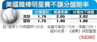 九州球版稅收八連降-地下運彩